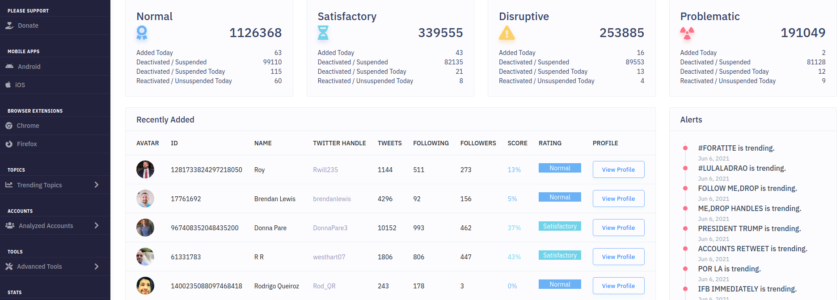 What is Bot Sentinel? Twitter Account Authentication Rating